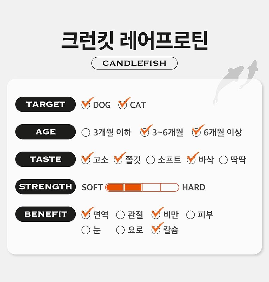 it 크런킷 레어프로틴 (열빙어/캥거루/상어순살/말고기/껍질연어)-상품이미지-3