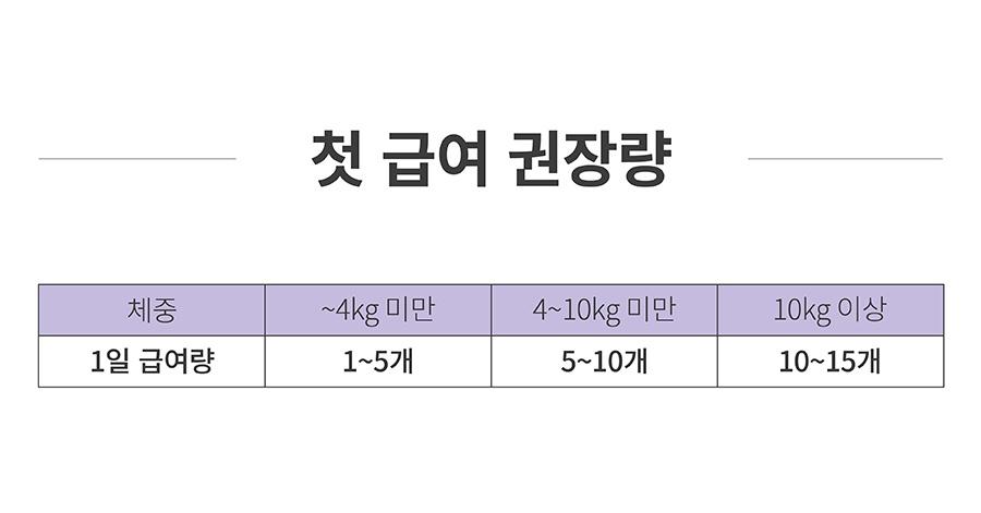닥터설 트릿 릴렉스 대용량 (80g*6개)-상품이미지-9